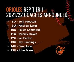 Read more about the article Orioles Rep Tier 1 2021/2022 Coaches Announcement